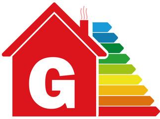 G - Effizienzklassen Haus