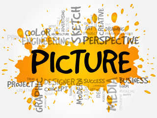 PICTURE word cloud, creative business concept background