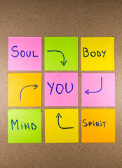 mind, body, spirit, soul and you, balance or well being concept, handwriting on colorful sticky notes on cork bulletin board