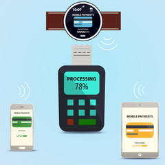 mobile payments, payments with the smartwatch, phone, tablet.