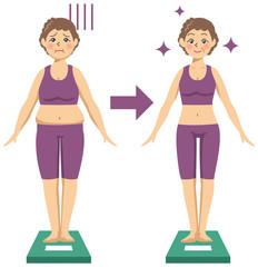 ダイエットをしている中年女性が体重計にのっているイメージイラスト(ビフォーアフターセット)