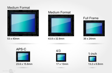 Digital camera sensor format