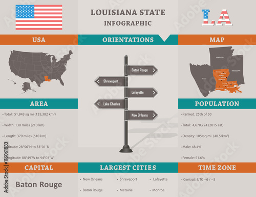 Usa louisiana state infographic template stock image for Louisiana id template