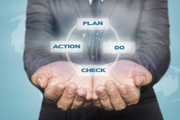 Businessman holding  icon with plan - do - check - action proces