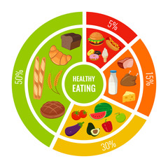 Health food infographic with icons of products. Vector