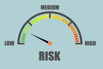 Risk Meter concept