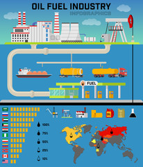 Oil fuel industry infographics. Oil extraction, processing, transportation and export, shipping at gas stations.