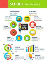 School Teaching Infographics
