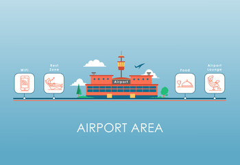 Illustration of the Airport Area