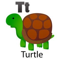 Alphabet letter T-Turtle