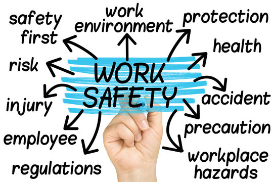 hand highlighting Work Safety words tag cloud on clear glass whiteboard