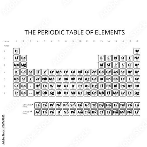 Periodic table of the elements with symbol and atomic number periodic table of the elements with symbol and atomic numberplete periodic table chemistry urtaz Images
