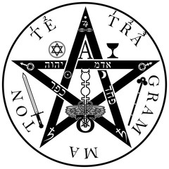 Tetragrammaton - ineffable name of God