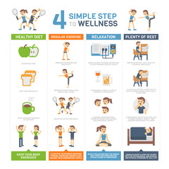 4 Simple Steps to Wellness Infographics
