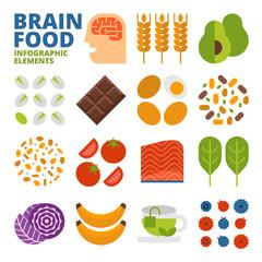 Brain Food Infographic Elements