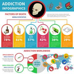 Drug Addiction Infographic Set