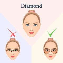 Glasses for diamond face