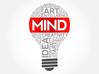 MIND bulb word cloud collage, concept background