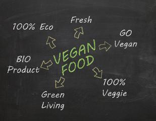 vegan food text on chalk board