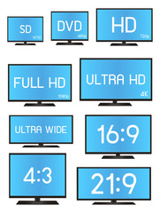 Standard Television Resolution Size