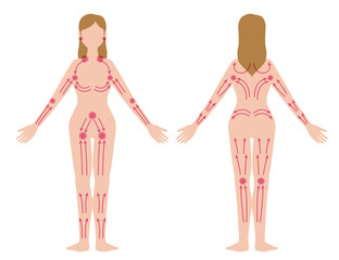 woman's lymphatic massage diagram, Treatment of the swelling, vector illustration