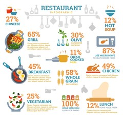 Restaurant cute infography in flat style