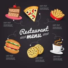 Hand drawn restaurant menu in blackboard