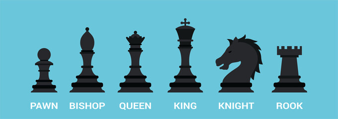 Set of named chess piece.