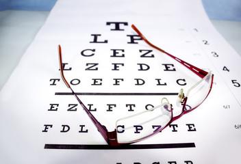 Test for your eyesight