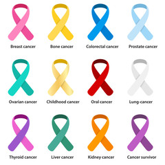 Awareness ribbons set. collection ribbons with awareness cancer. Ribbons with an explanation. Breast cancer,bone,colorectal,prostate,ovarian,oral, lung-cancer, thyroid,liver, kidney,cancer survivor