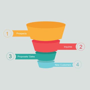 sales funnel cone process marketing customer journey