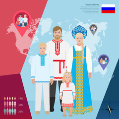 Russian family in national dress, vector illustration