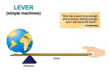 Lever. simple machines. Archimedes.