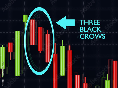 3 black crows forex
