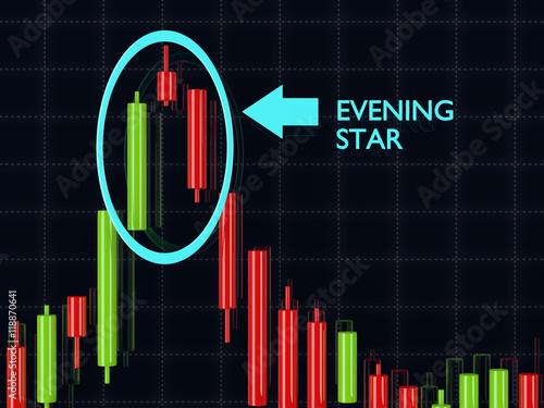 Forex evening star pattern