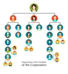 Organizational chart template of the corporation business hierar