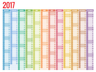 Design of Wall Monthly Calendar for 2017 Year. Week Starts sunday. Set of 12 Months.