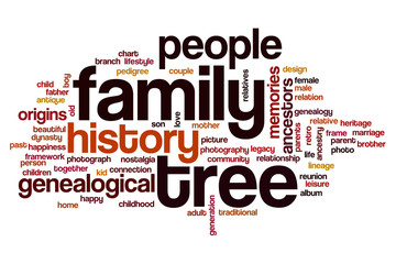 Family tree word cloud