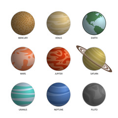 Planets and Galaxies