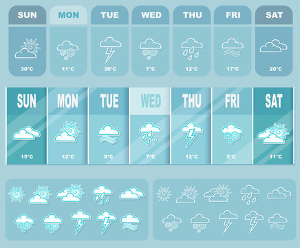 Weather big blue forecast with icons