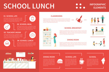School Lunch infographic flat vector illustration. Presentation Concept
