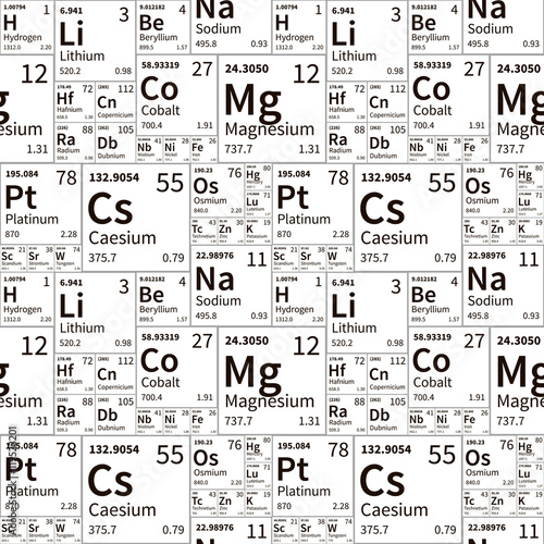 Chemical elements from periodic table black and white seamless chemical elements from periodic table black and white seamless pattern urtaz Image collections