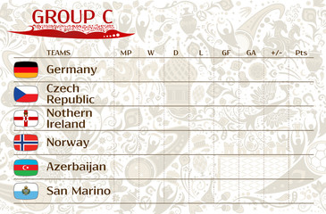 European qualifiers matches, group C table of results