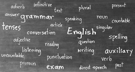 drawing english words on blackboard