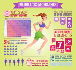 Woman running with earphones. Weight loss, fitness, diet vector infographics.