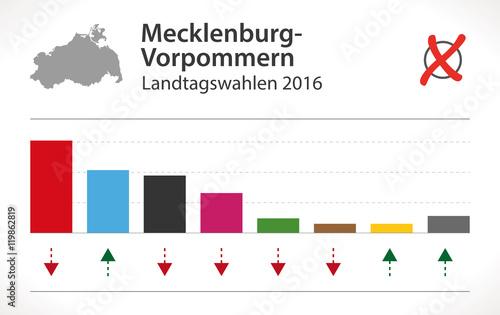 Mecklenburg Vorpommern singler gratis