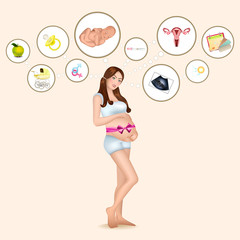 Beautiful young pregnant woman with thoughts about different elements. Pregnancy Infographics.
