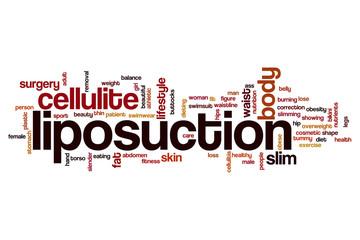 Liposuction word cloud