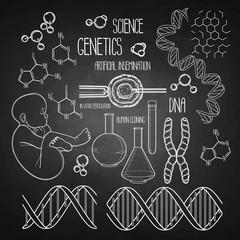 Genetic research set