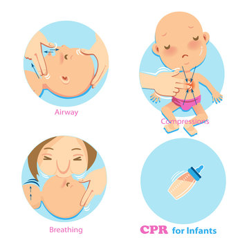 Cpr Infant/Woman performing CPR.checking for signs of breathing. one hand compression.babies artificial respiration is done through infant's nose and mouth at the same time.